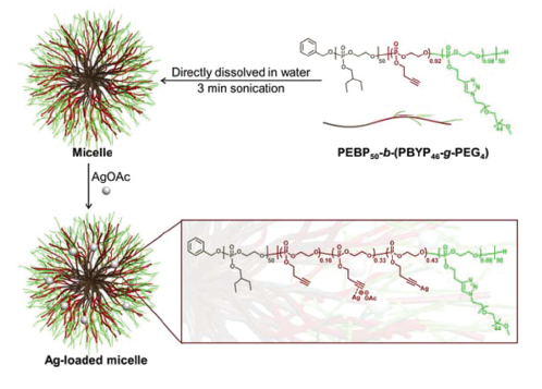 Nanoscale paper img