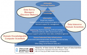 data_science_hierarchy